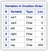 The Ultimate Guide To SAS Character Functions 1