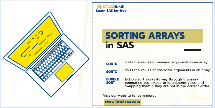 How to sort an array in SAS?