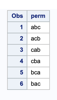 Generate all permutations of elements in SAS 4