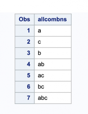 Generate all permutations of elements in SAS 6